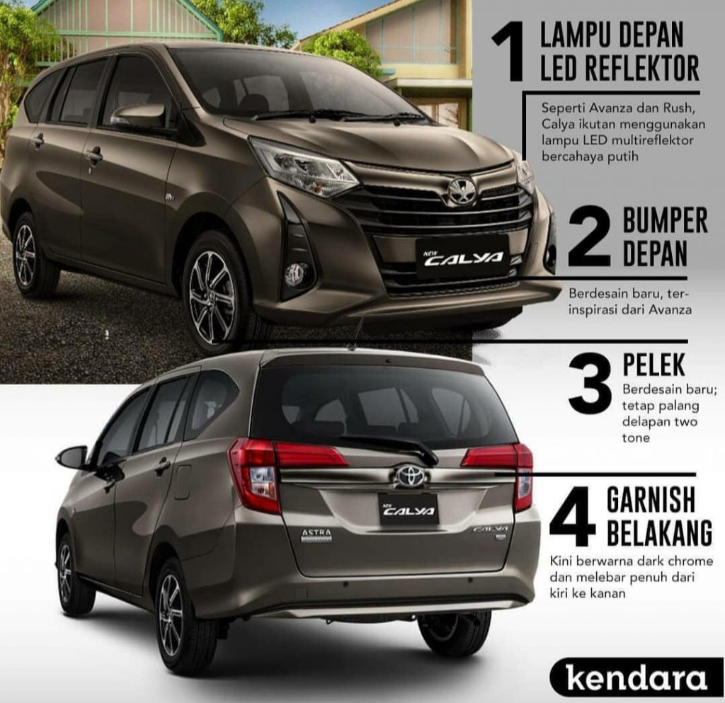 Kelebihan Kekurangan Mobil Toyota Calya Spesifikasi